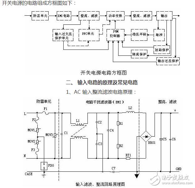 各类开关电源电路图解精华版,电源工程师看了都说太全了!