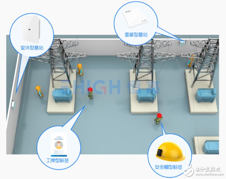 位置服務:室內定位技術在各行各業的應用