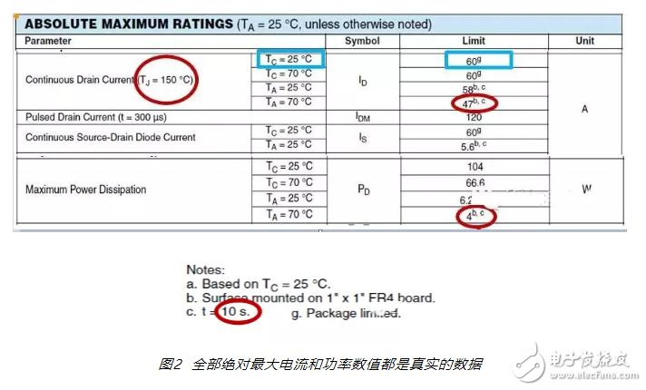 【微信精选】FPGA设计信号发生器