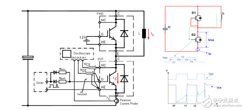 IGBT双脉冲测试原理解析