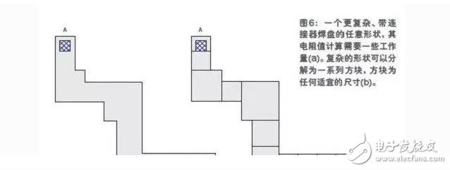 【微信精选】PCB走线电阻估算杀手锏:方块统计法