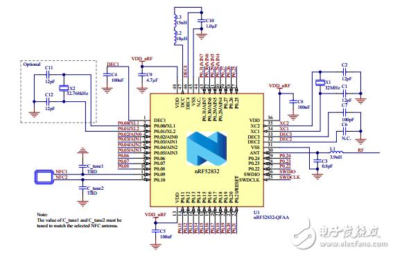 蓝牙5里最具代表的IC芯片性价比和性能的最优选择!