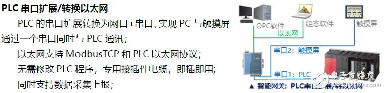 PLC的通讯口被触摸屏占用了PC怎么抓取数据?