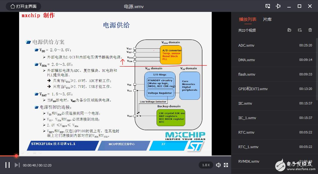 STM32教程视频+28个例程源码,助力您学好单片机