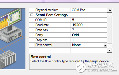 labview 跟三菱FX3U-48M PLC 通讯老报错,为什么?