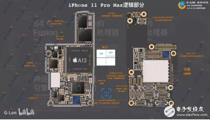 【微信精选】iPhone 11 Pro 拆解:4G LTE提速13%,用的却还是Intel基带