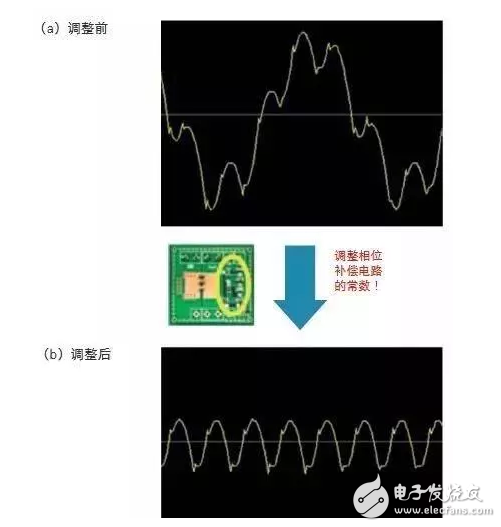 【微信精选】将钽电容换成陶瓷电容时,需要注意什么?