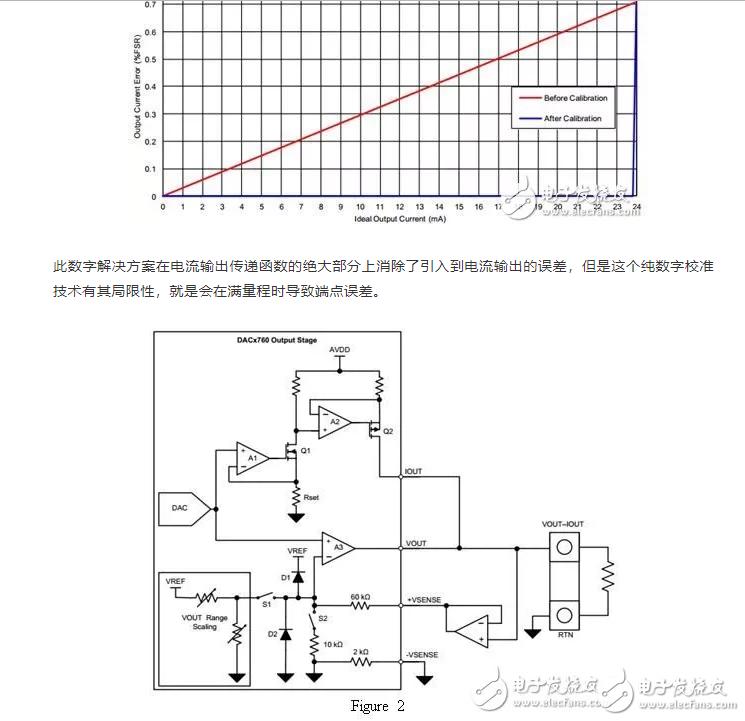 【微信精选】5分钟教你轻松实现通用模拟输出设计