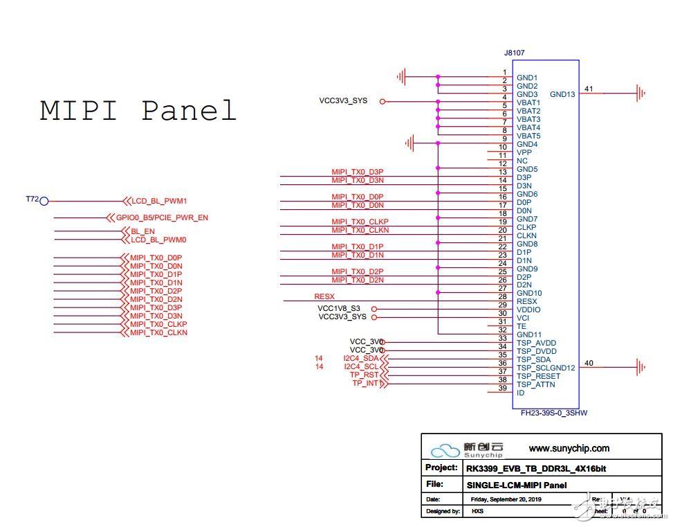 rk3399 MIPI 显示驱动