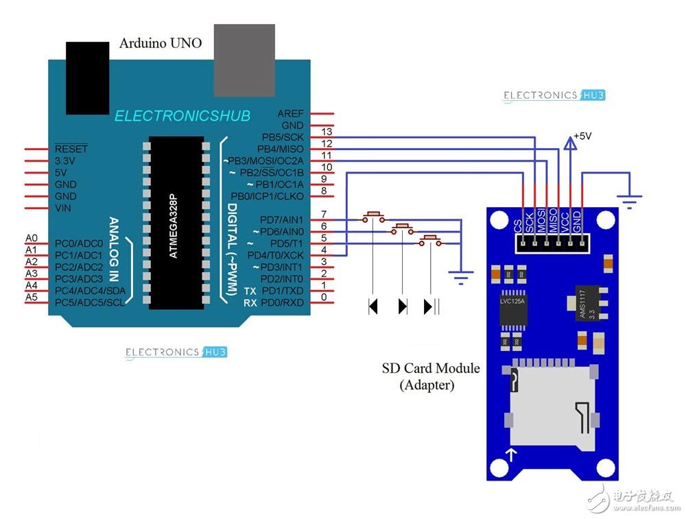 【項目分享】教你用Arduino、Micro SD制作一個簡單的音樂播放器
