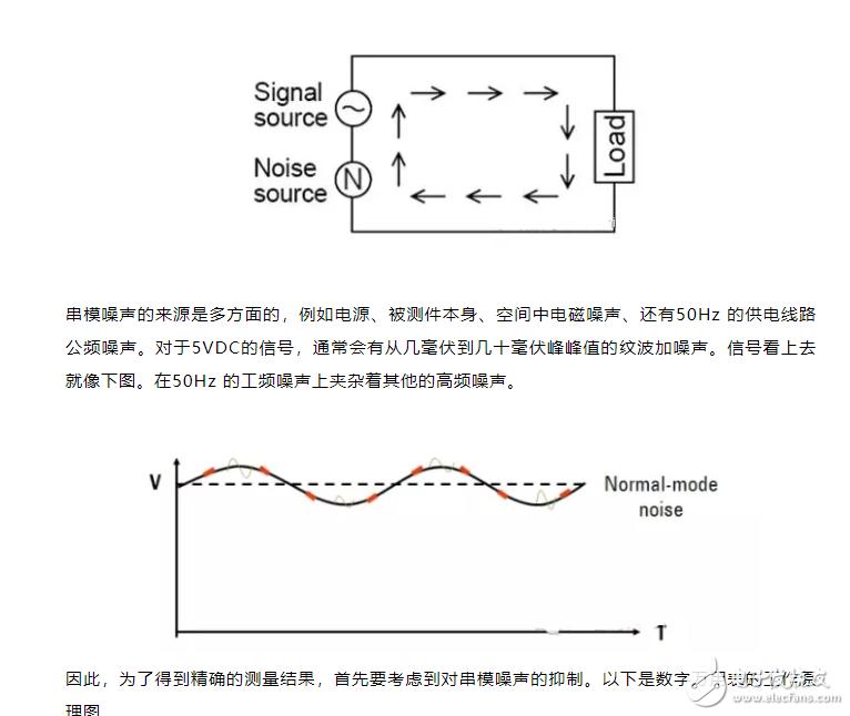 【微信精选】数字万用表的工作原理是什么?老电工会用但不一定知道!