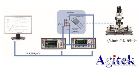 吉时利——半导体分立器件I-V特性测试方案