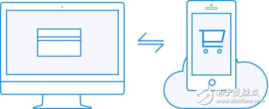 搭建直播平台源码用到的云技术到底是什么
