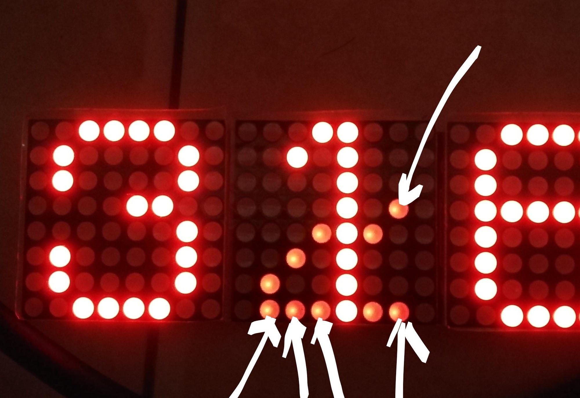 MAX7219級聯顯示時有一(yi)個(ge)模塊總是(shi)有閃爍