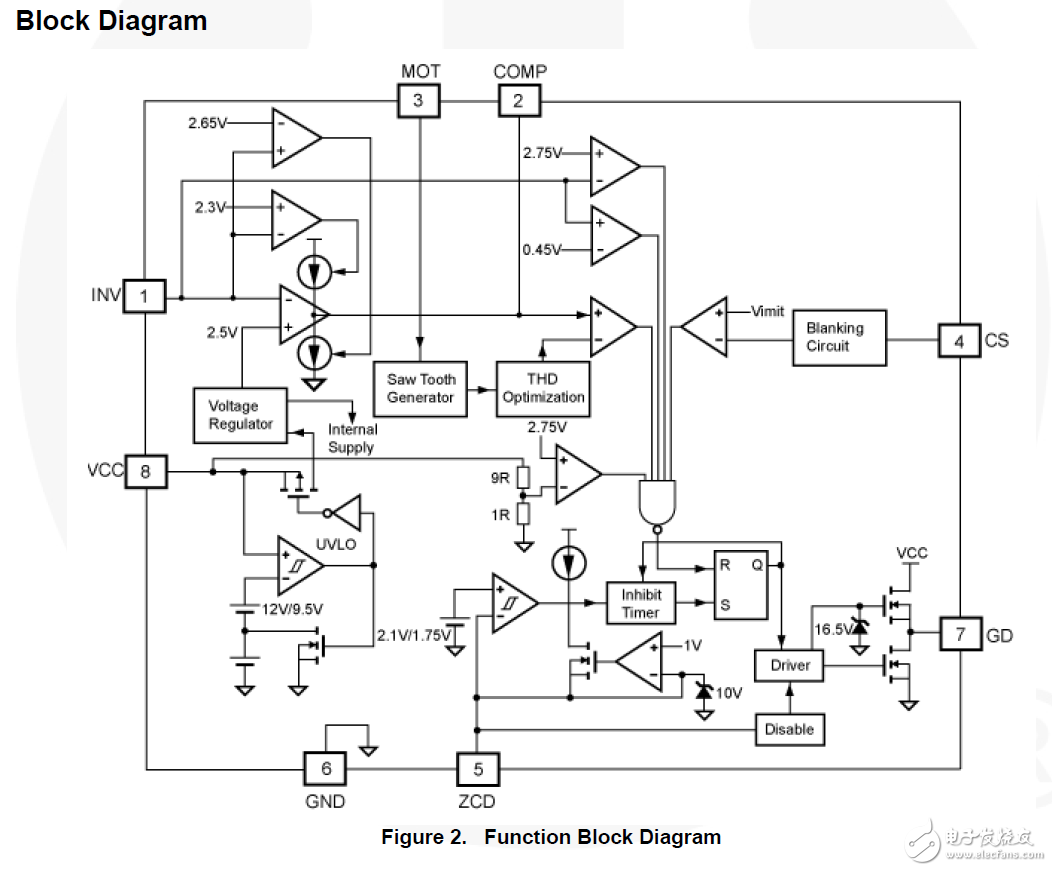 關于FL6961工作原理問題
