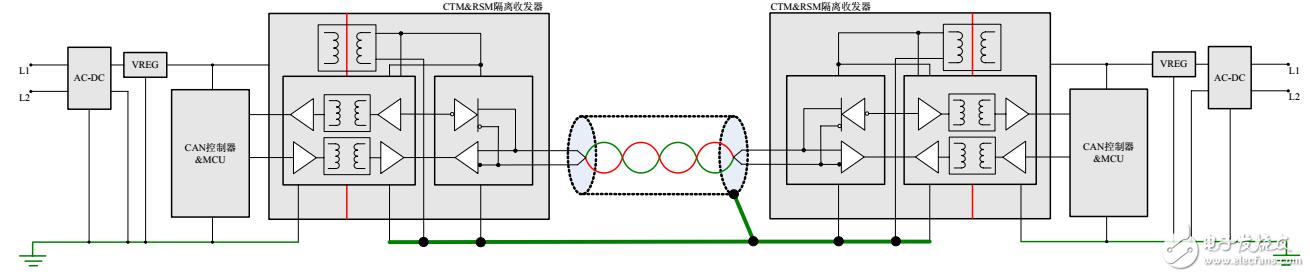 CAN总线物理层关键技术及可靠性设计