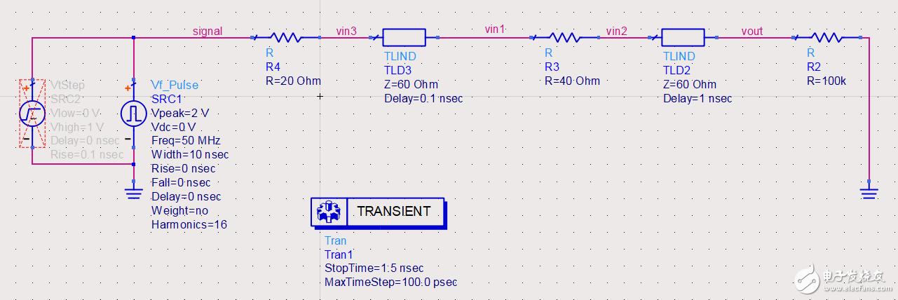 信号反射的几个基本问题分析