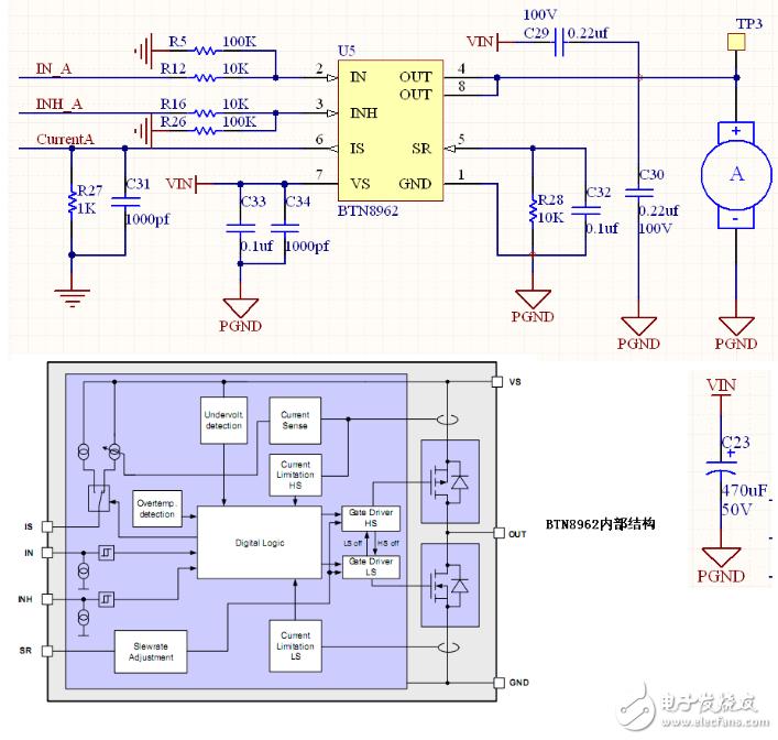 请教如何解决电机驱动电源纹波比较大的问题?