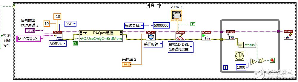 请教Labview利用数据采集卡输出问题