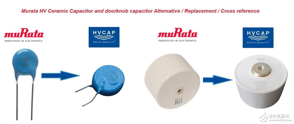 村田(Murata)高压陶瓷电容 引线型以及螺栓型的替换相互参照