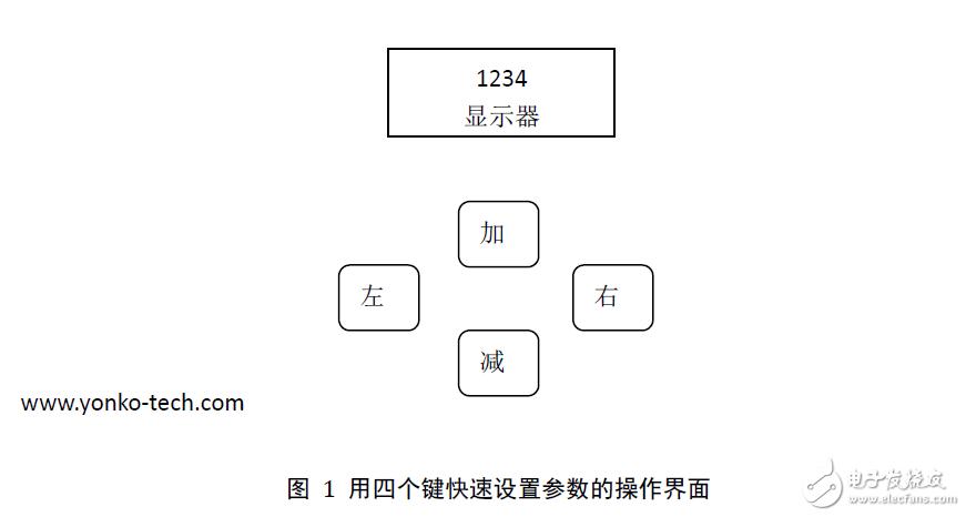 成都电气开发:一个利用4个按键快速进行参数设置的方法