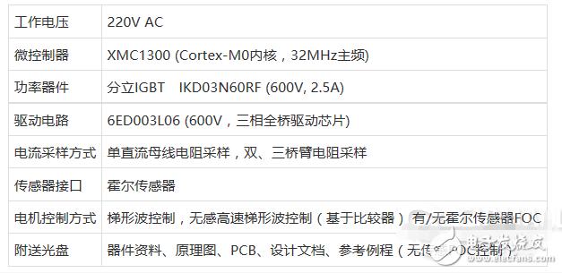 收藏备用:FOC电机控制设计方案汇总下载