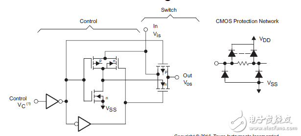 CD4066 这个电路原理图怎么分析呢??  当输入为低电平时,输出应该是?