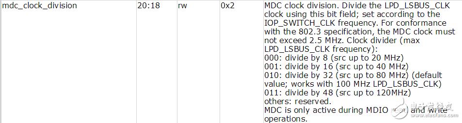 【MYD-CZU3EG開發板試用體驗】【以太網入門】 使用MDIO