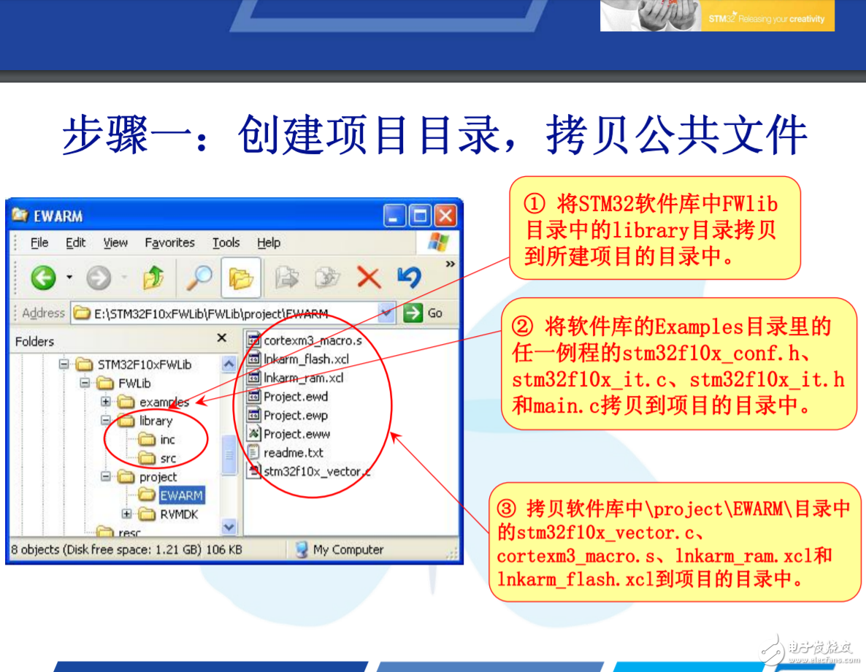 STM32-IAR的详细开发教程图文PDF