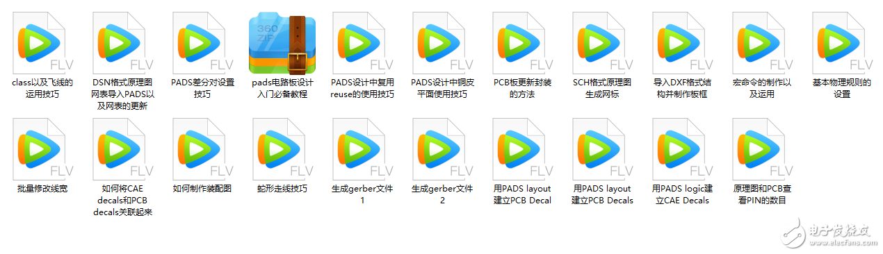 PADS学习必备资料(软件安装+10个学习视频+深度学习资料+学习电子书)