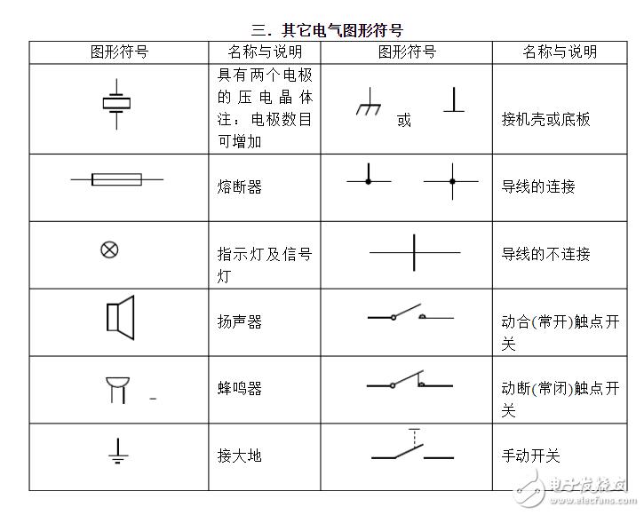 电路图的符号怎么看?