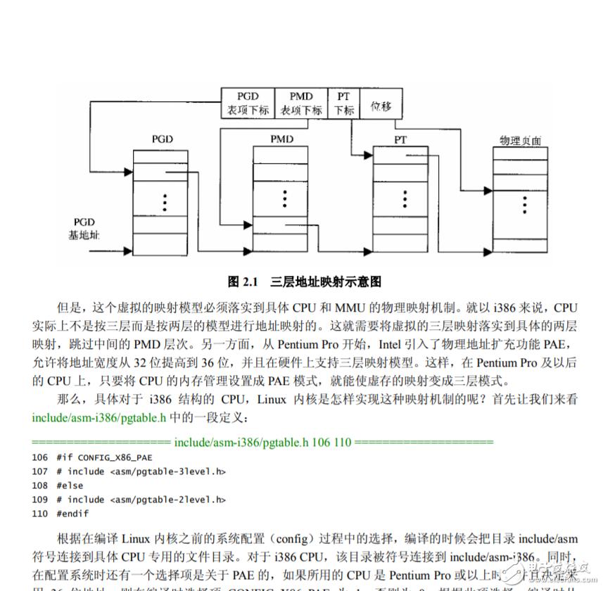 Linux內核情景分析_上下全集高清版pdf