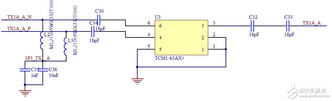AD9361 BIST模式