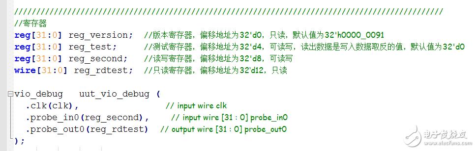玩转Zynq连载35——基于Vivado的Virtual IO在线板级调试