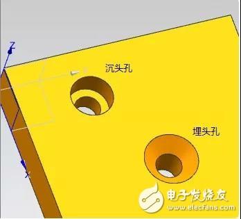 采购PCB沉头孔产品要知道哪些要点?