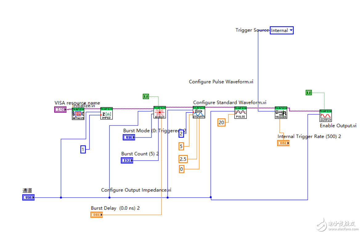 关于labview控制AFG3102的问题