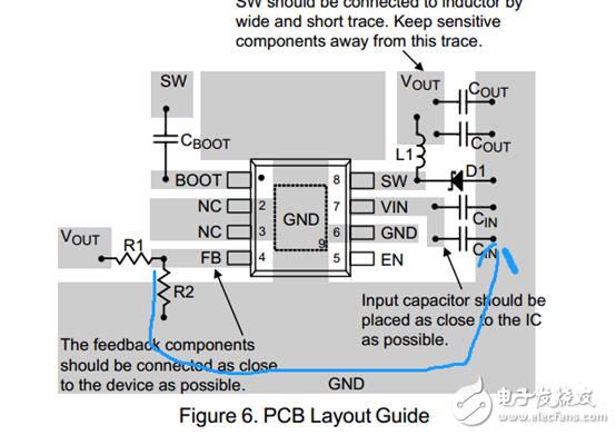 开关电源芯片PCB设计时反馈回路对带载电流的影响