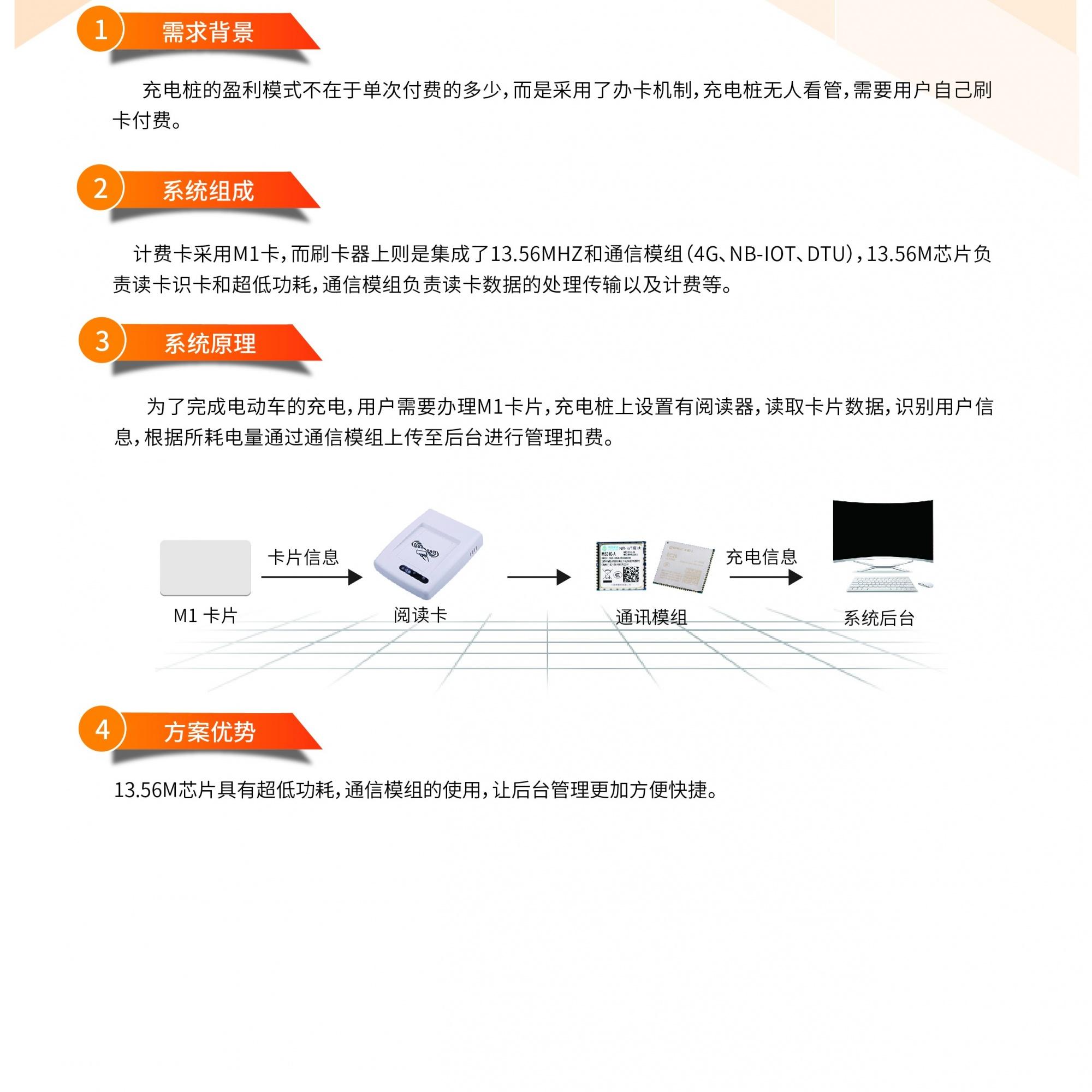 SI24R2F电动车智能充电桩温度报警项目