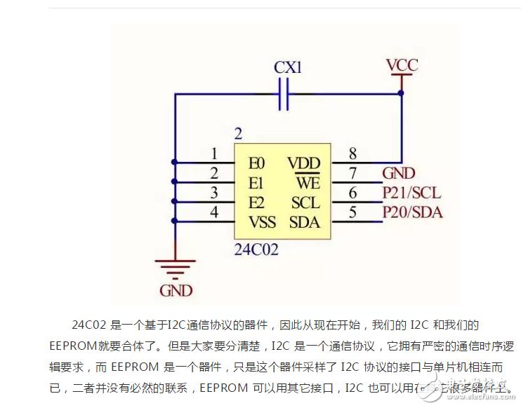 想知道,外挂24C02 EEPROM和单片机具体的通讯过程,哪个坛友可以讲下,谢谢