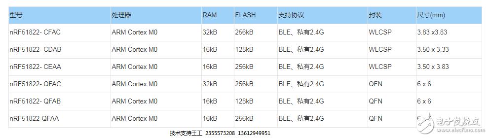 有关NRF51822蓝牙芯片的使用选型分类对比笔记
