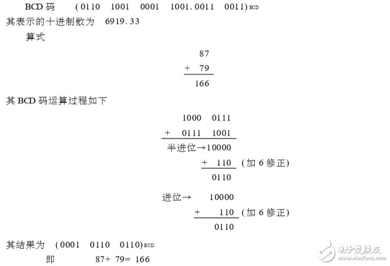什么是BCD码 常用的BCD码转换方法