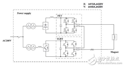 FET场效应管用于电压控制电流的传递函数是什么样的?