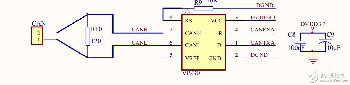 28377D,can-loop-back-cpu1例程,外部回环测试下,Tx引脚自发自收,应该是有波形的吧