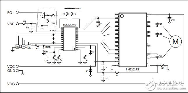 ROHM BM6202FS无刷风扇电机驱动器IC