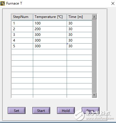 宇电温度控制器labview通讯编程曲线