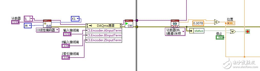 编码器同时测量钢丝绳长度和速度