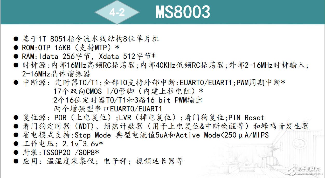1T 8051指令流水線結構8位單片機,MCU