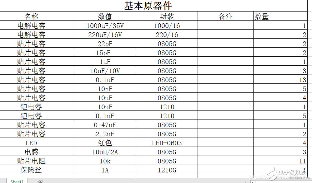 分享运用STM32实现电压自动采集项目(四层板PCB设计流程)