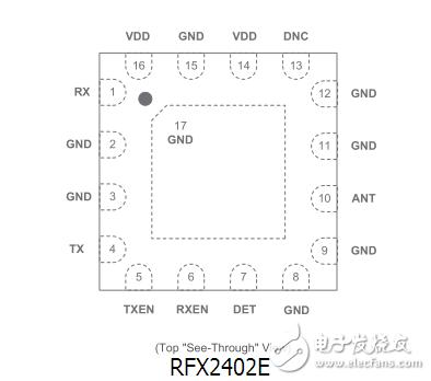 RFX2402E与RFX2401C对比分析以及选型芯片详解