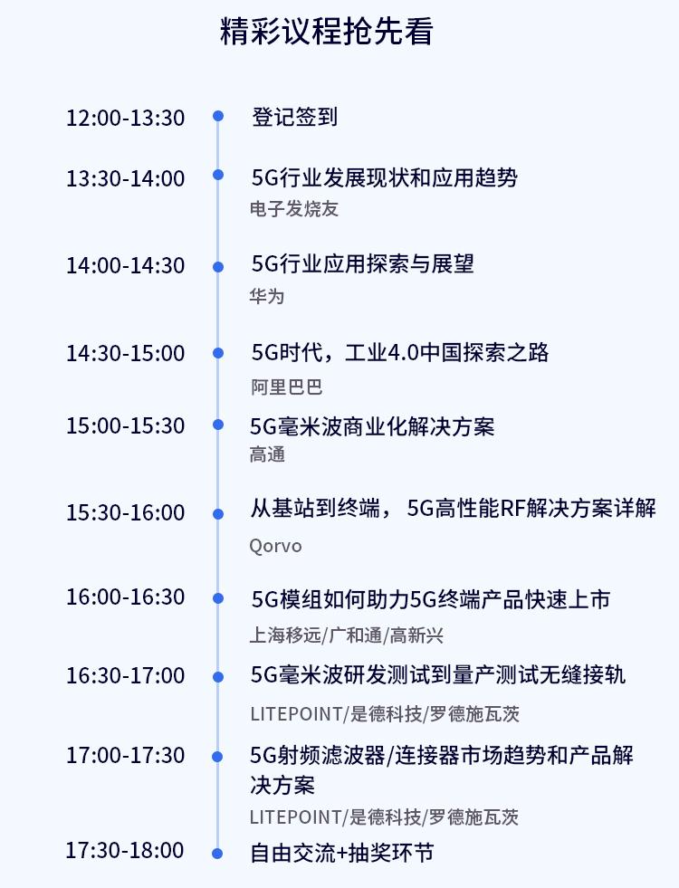 2020年5G技術創新研討會 線上直播